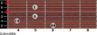Gdim6/Bb for guitar on frets 6, 4, 5, x, 5, x