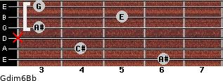 Gdim6/Bb for guitar on frets 6, 4, x, 3, 5, 3
