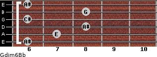 Gdim6/Bb for guitar on frets 6, 7, 8, 6, 8, 6