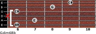 Gdim6/Bb for guitar on frets 6, 7, x, 6, 8, 9