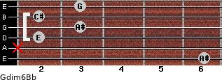 Gdim6/Bb for guitar on frets 6, x, 2, 3, 2, 3