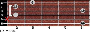Gdim6/Bb for guitar on frets 6, x, 2, 6, 2, 3