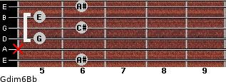 Gdim6/Bb for guitar on frets 6, x, 5, 6, 5, 6