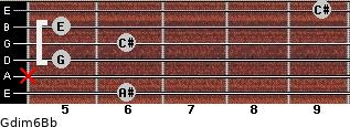 Gdim6/Bb for guitar on frets 6, x, 5, 6, 5, 9