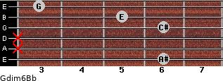 Gdim6/Bb for guitar on frets 6, x, x, 6, 5, 3