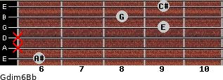 Gdim6/Bb for guitar on frets 6, x, x, 9, 8, 9