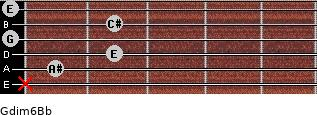 Gdim6/Bb for guitar on frets x, 1, 2, 0, 2, 0
