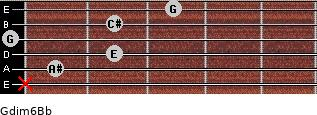 Gdim6/Bb for guitar on frets x, 1, 2, 0, 2, 3