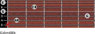 Gdim6/Bb for guitar on frets x, 1, 5, 0, 2, 0