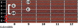 Gdim6/Bb for guitar on frets x, x, 8, 9, 8, 9