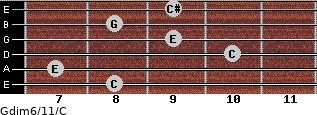 Gdim6/11/C for guitar on frets 8, 7, 10, 9, 8, 9
