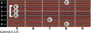Gdim6/11/C for guitar on frets 8, 7, 5, 5, 5, 8