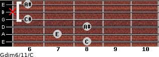 Gdim6/11/C for guitar on frets 8, 7, 8, 6, x, 6