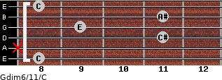 Gdim6/11/C for guitar on frets 8, x, 11, 9, 11, 8