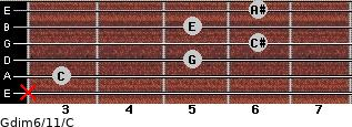 Gdim6/11/C for guitar on frets x, 3, 5, 6, 5, 6