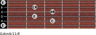 Gdim6/11/E for guitar on frets 0, 3, 2, 3, 2, 0