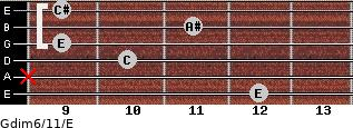 Gdim6/11/E for guitar on frets 12, x, 10, 9, 11, 9