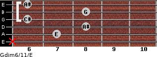 Gdim6/11/E for guitar on frets x, 7, 8, 6, 8, 6