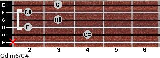 Gdim6/C# for guitar on frets x, 4, 2, 3, 2, 3