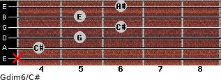 Gdim6/C# for guitar on frets x, 4, 5, 6, 5, 6