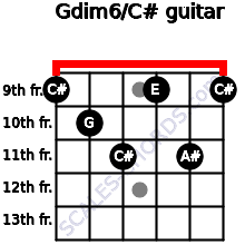 Gdim6/C# for guitar on frets 9, 10, 11, 9, 11, 9