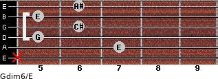 Gdim6/E for guitar on frets x, 7, 5, 6, 5, 6