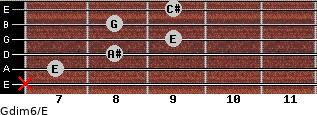 Gdim6/E for guitar on frets x, 7, 8, 9, 8, 9