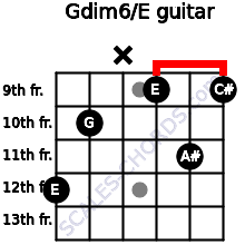 Gdim6/E for guitar on frets 12, 10, x, 9, 11, 9