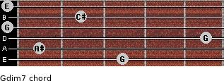 Gdim7 for guitar on frets 3, 1, 5, 0, 2, 0