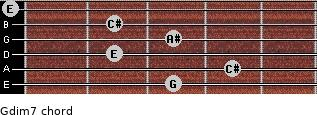 Gdim7 for guitar on frets 3, 4, 2, 3, 2, 0
