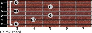 Gdim7 for guitar on frets 3, 4, 5, 3, 5, 3