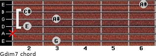 Gdim7 for guitar on frets 3, x, 2, 3, 2, 6