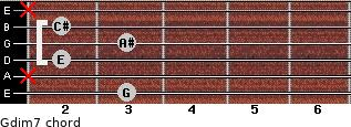 Gdim7 for guitar on frets 3, x, 2, 3, 2, x
