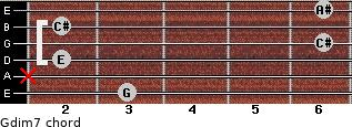 Gdim7 for guitar on frets 3, x, 2, 6, 2, 6
