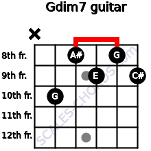 Gdim7 for guitar on frets x, 10, 8, 9, 8, 9