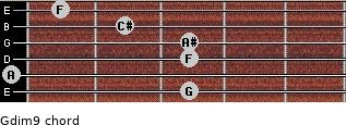 Gdim9 for guitar on frets 3, 0, 3, 3, 2, 1