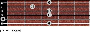 Gdim9 for guitar on frets 3, 0, 3, 3, 2, 3
