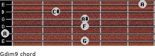 Gdim9 for guitar on frets 3, 0, 3, 3, 2, 5