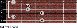 Gdim9 for guitar on frets 3, 1, 3, 2, 2, 1
