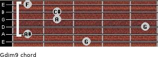 Gdim9 for guitar on frets 3, 1, 5, 2, 2, 1