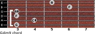 Gdim9 for guitar on frets 3, 4, 3, 3, 6, 5