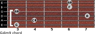 Gdim9 for guitar on frets 3, 4, 7, 3, 6, 6