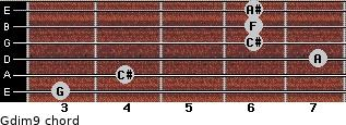 Gdim9 for guitar on frets 3, 4, 7, 6, 6, 6