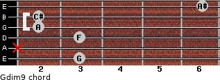 Gdim9 for guitar on frets 3, x, 3, 2, 2, 6