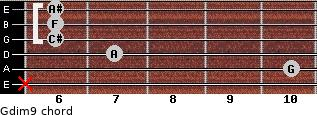 Gdim9 for guitar on frets x, 10, 7, 6, 6, 6