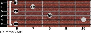Gdim(maj7)/A# for guitar on frets 6, 10, 8, 6, 7, 6