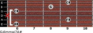Gdim(maj7)/A# for guitar on frets 6, 9, x, 6, 8, 9