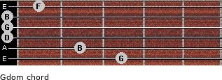 Gdom for guitar on frets 3, 2, 0, 0, 0, 1