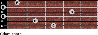 Gdom for guitar on frets 3, 2, 0, 4, 0, 1