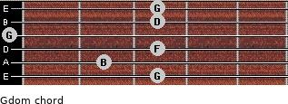 Gdom for guitar on frets 3, 2, 3, 0, 3, 3